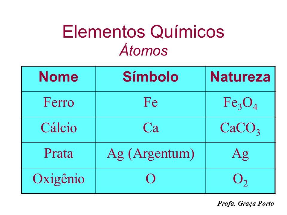 ESTRUTURA DA MATÉRIA A matéria é formada por moléculas, que por sua vez são formadas por partículas minúsculas chamadas de átomos. Profa. Graça Porto