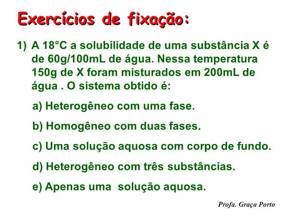 Profa. Graça Porto CURVAS DE SOLUBILIDADE CS (g/100g de água) Comportamento normal Comportamento anormal CS 1 T1T1 T°C