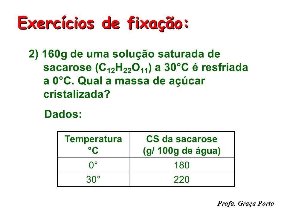 Profa. Graça Porto Exercícios de fixação: 1)A 18°C a solubilidade de uma substância X é de 60g/100mL de água. Nessa temperatura 150g de X foram mistur