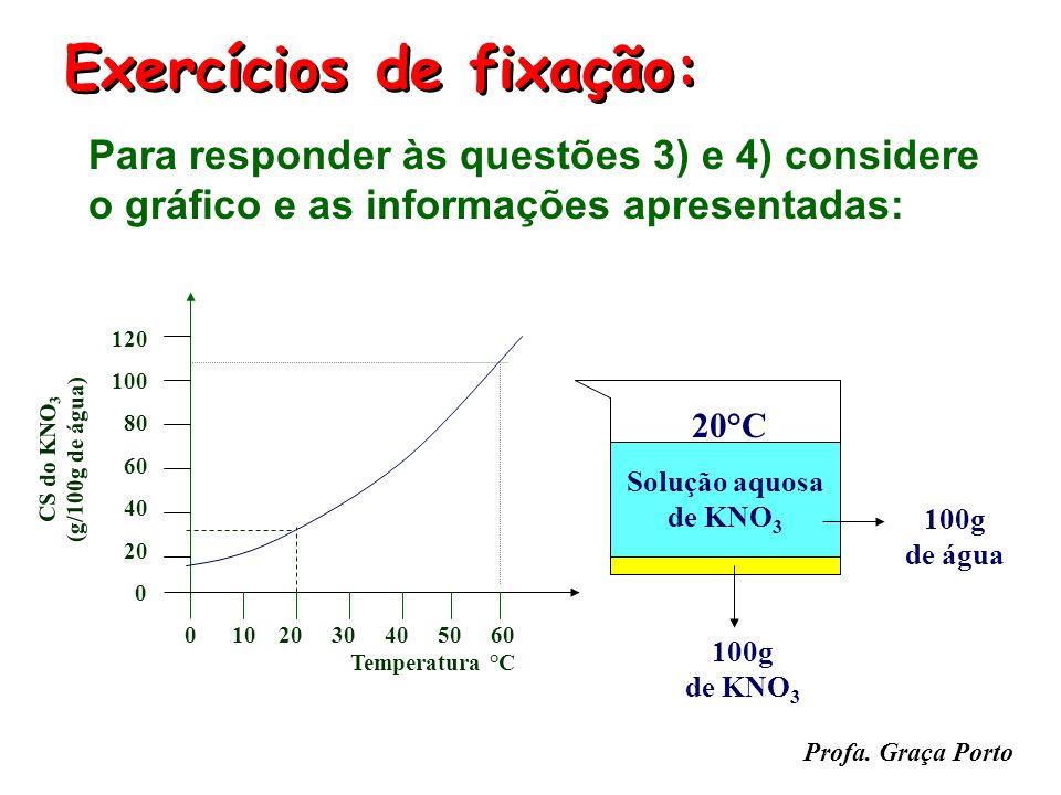 Profa. Graça Porto 2) 160g de uma solução saturada de sacarose (C 12 H 22 O 11 ) a 30°C é resfriada a 0°C. Qual a massa de açúcar cristalizada? Dados: