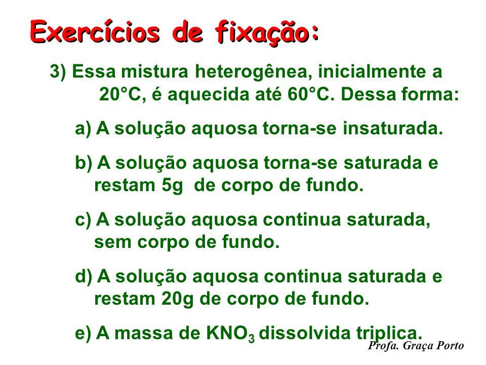 Profa. Graça Porto Para responder às questões 3) e 4) considere o gráfico e as informações apresentadas: CS do KNO 3 (g/100g de água) 0 10 20 30 40 50