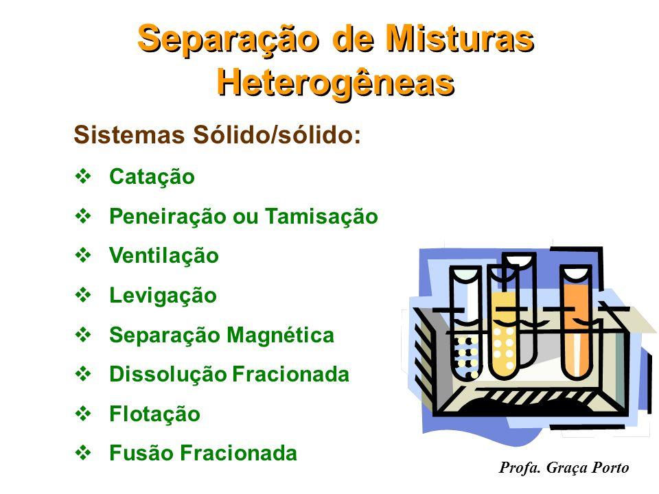 Profa. Graça Porto Misturas Heterogêneas: Sólido/sólido Sólido/líquido Sólido/gás Líquido/líquido Misturas Homogêneas: sólido/sólido sólido/líquido lí