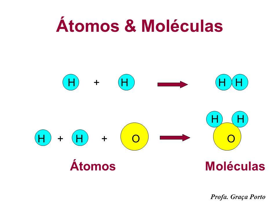 Elementos Químicos Átomos NomeSímboloNatureza FerroFeFe 3 O 4 CálcioCaCaCO 3 PrataAg (Argentum)Ag OxigênioOO2O2