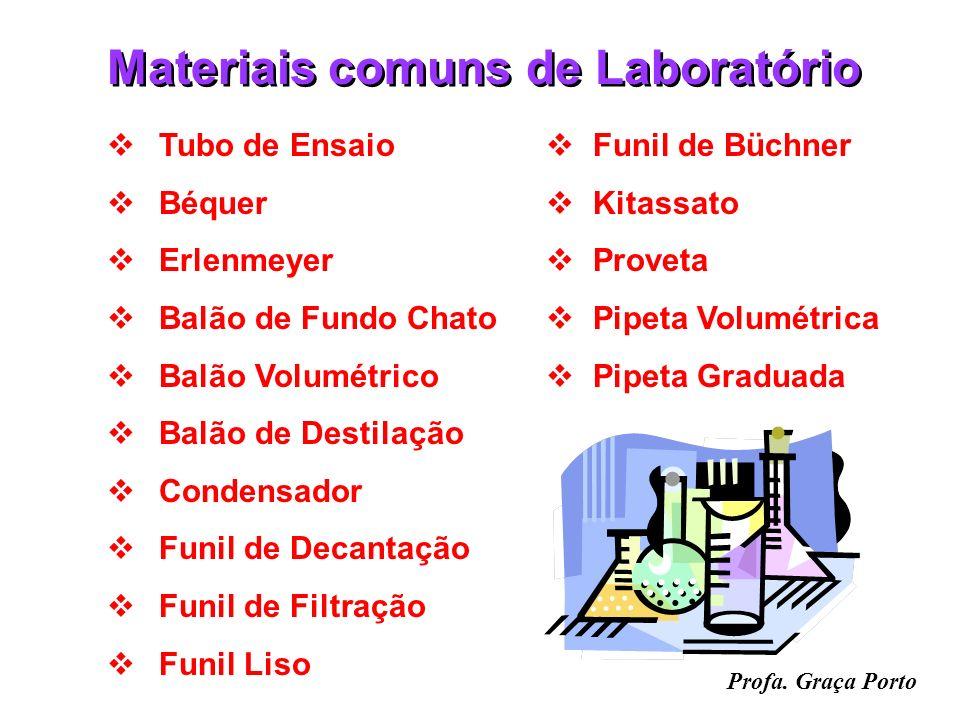 Profa. Graça Porto Separação de Misturas Homogêneas Sistemas Sólido/sólido: Fusão Fracionada Sistemas Sólido/líquido: Evaporação Destilação Simples Si