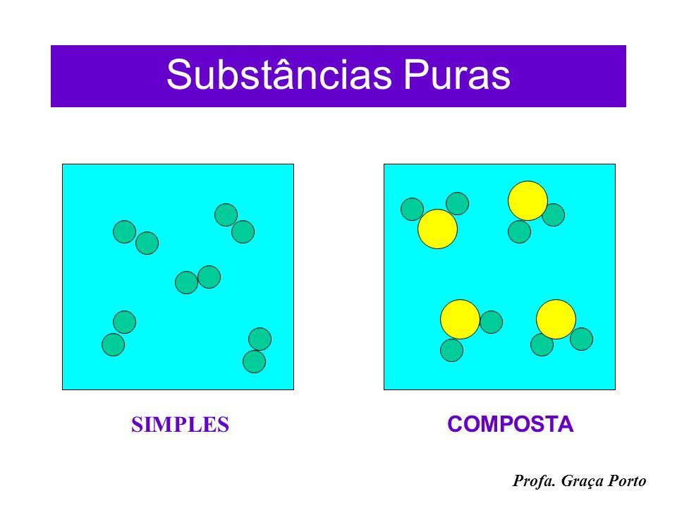 Profa. Graça Porto Substâncias Puras SIMPLES COMPOSTA