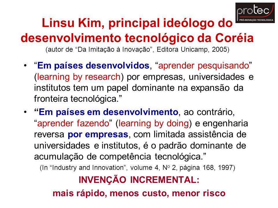 Linsu Kim, principal ideólogo do desenvolvimento tecnológico da Coréia (autor de Da Imitação à Inovação, Editora Unicamp, 2005) Em países desenvolvido