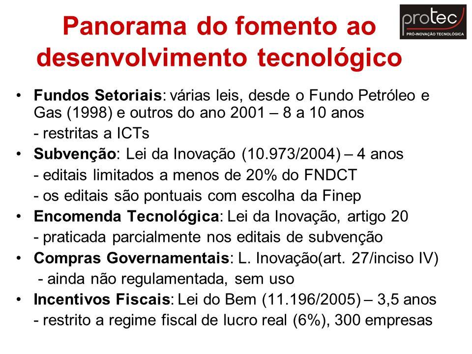 Panorama do fomento ao desenvolvimento tecnológico Fundos Setoriais: várias leis, desde o Fundo Petróleo e Gas (1998) e outros do ano 2001 – 8 a 10 an