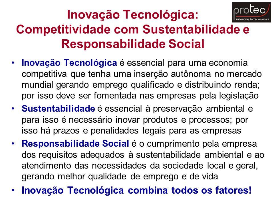 Inovação Tecnológica: Competitividade com Sustentabilidade e Responsabilidade Social Inovação Tecnológica é essencial para uma economia competitiva qu
