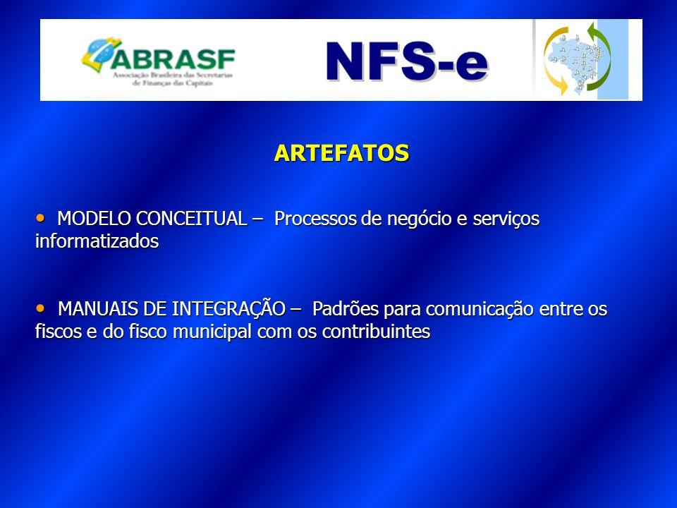 ARTEFATOS MODELO CONCEITUAL – Processos de negócio e serviços informatizados MODELO CONCEITUAL – Processos de negócio e serviços informatizados MANUAI