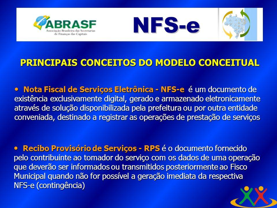 PRINCIPAIS CONCEITOS DO MODELO CONCEITUAL Nota Fiscal de Serviços Eletrônica - NFS-e é um documento de existência exclusivamente digital, gerado e arm