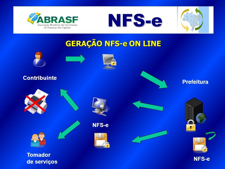 GERAÇÃO NFS-e ON LINE Contribuinte Prefeitura Tomador de serviços NFS-e A