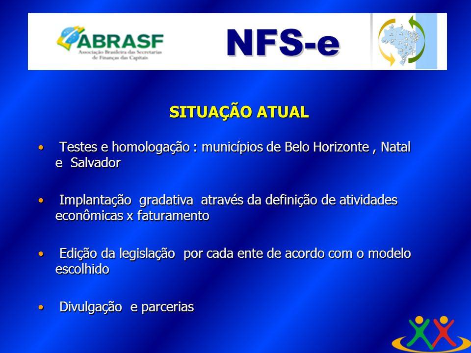 Testes e homologação : municípios de Belo Horizonte, Natal e Salvador Testes e homologação : municípios de Belo Horizonte, Natal e Salvador Implantaçã