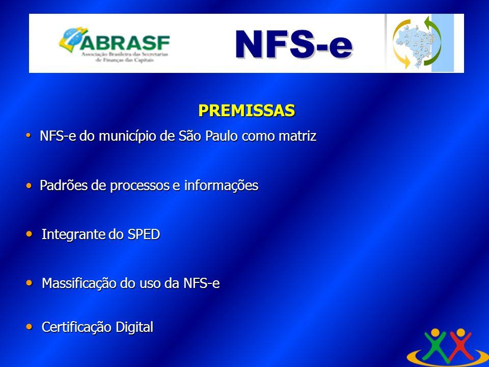 A PREMISSAS NFS-e do município de São Paulo como matriz NFS-e do município de São Paulo como matriz Padrões de processos e informações Padrões de processos e informações Integrante do SPED Integrante do SPED Massificação do uso da NFS-e Massificação do uso da NFS-e Certificação Digital Certificação Digital