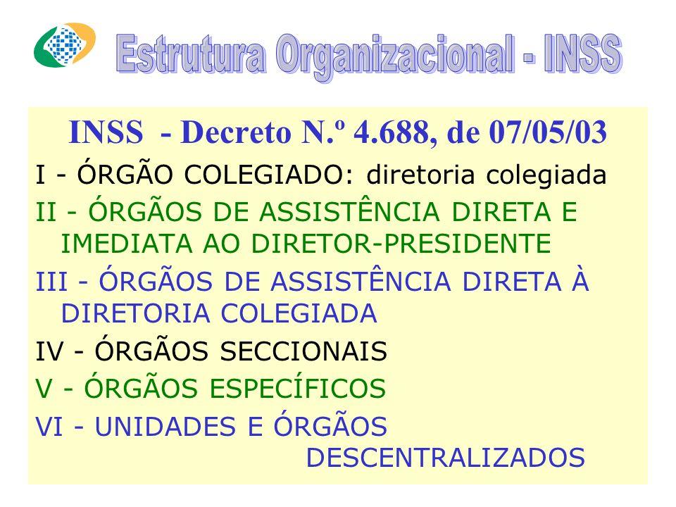 Oriundo da fusão, em 1990, dos extintos Instituto Nacional de Previdência Social (INPS) e do Instituto de Administração Financeira da Previdência e As
