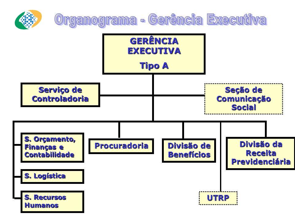 Gerência Executiva Agência da Previdência Social Unidade de Referência de Reabilitação Profissional Seção de Comunicação Social