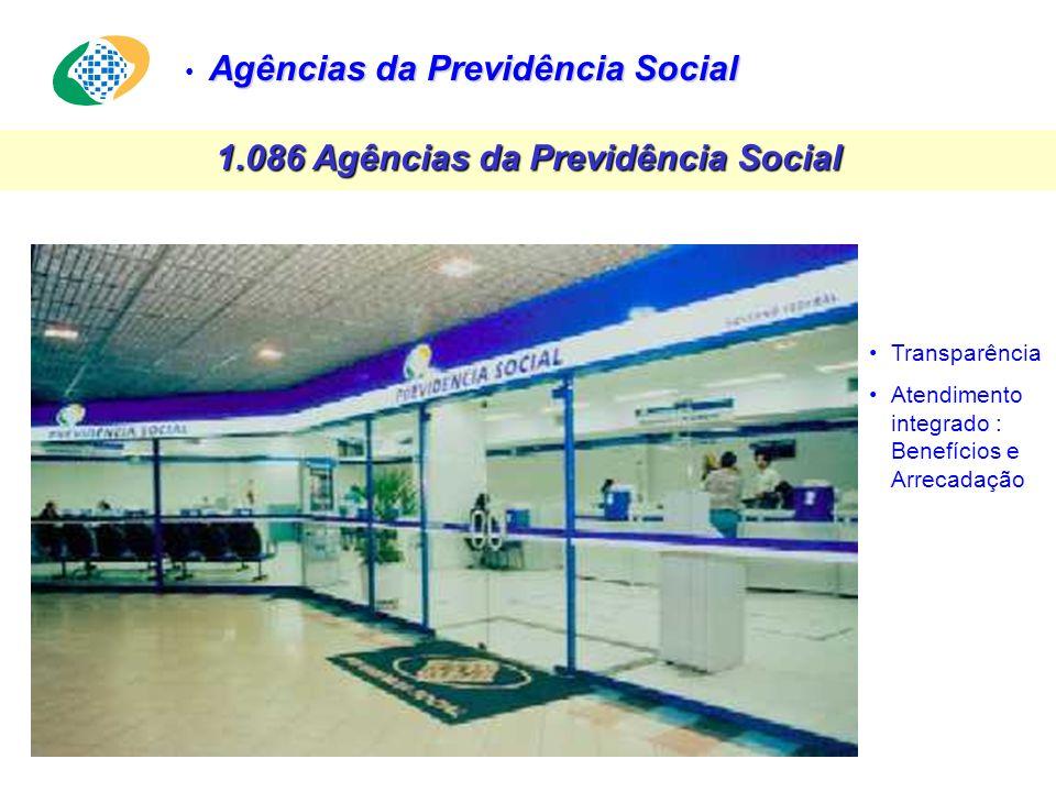 Implementação de Ações: 0800 78 0191 PREVFone OUVIDORIA PREVFácil SABI PREVMóvel e PREVBarco PREVCidadão PREVNet nova rede AGÊNCIAS SAAB DISQUE DENÚNC
