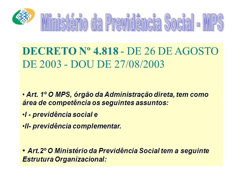 MEDIDA PROVISÓRIA Nº 103, DE 1º DE JANEIRO 2003 -DOU DE 01/01/2003 (Edição especial). Dispõe sobre a organização da Presidência da República e dos Min