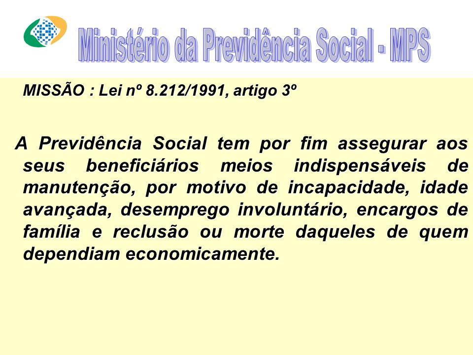 Conselho Nacional de Previdência Social Conselho de Recursos da Previdência Social Conselho de Gestão da Previdência Complementar DATAPREV INSS Subsec