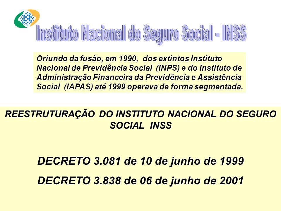 O INSS é uma Autarquia Federal, e tem por finalidade: promover a arrecadação, fiscalização e a cobrança das contribuições sociais; promover a arrecada