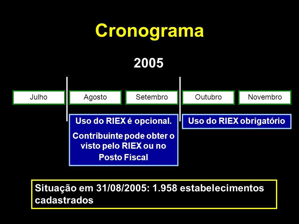Cronograma Uso do RIEX é opcional.