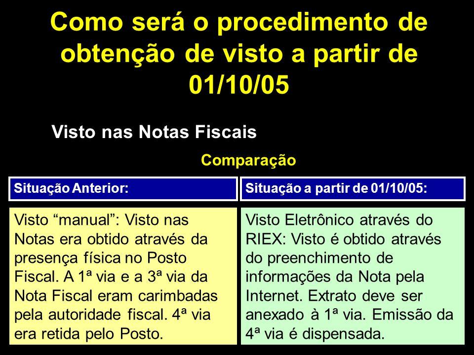 Como será o procedimento de obtenção de visto a partir de 01/10/05 Visto nas Notas Fiscais Comparação Situação Anterior:Situação a partir de 01/10/05: Visto manual: Visto nas Notas era obtido através da presença física no Posto Fiscal.