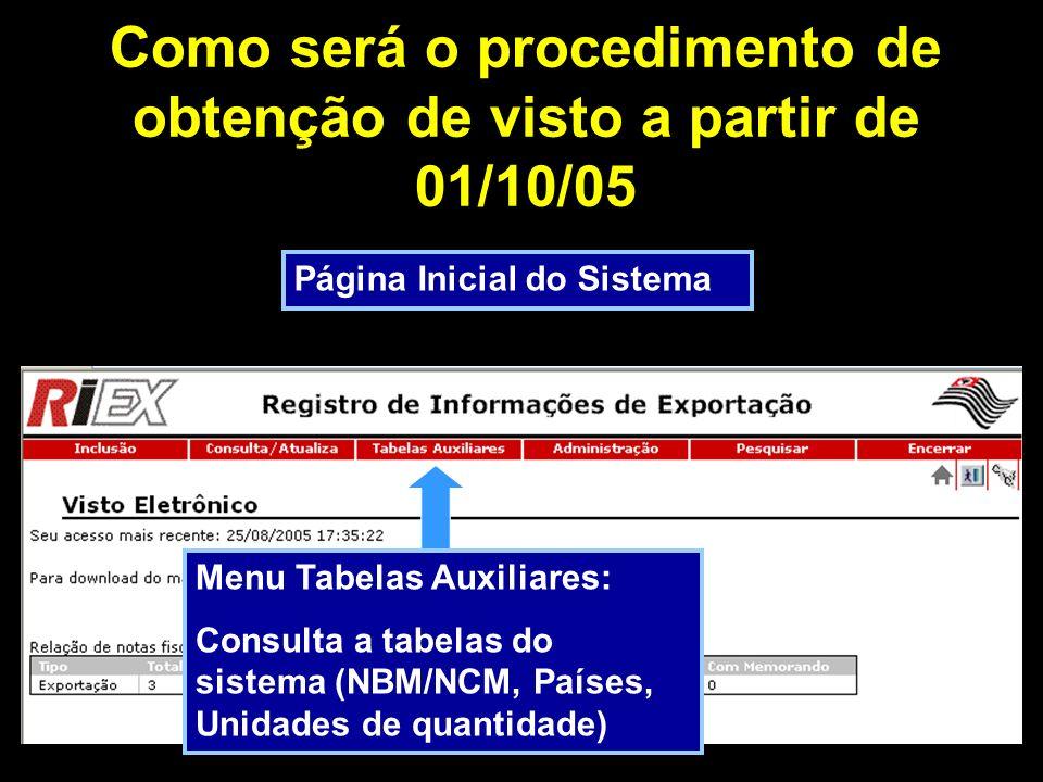 Como será o procedimento de obtenção de visto a partir de 01/10/05 Página Inicial do Sistema Menu Tabelas Auxiliares: Consulta a tabelas do sistema (NBM/NCM, Países, Unidades de quantidade)
