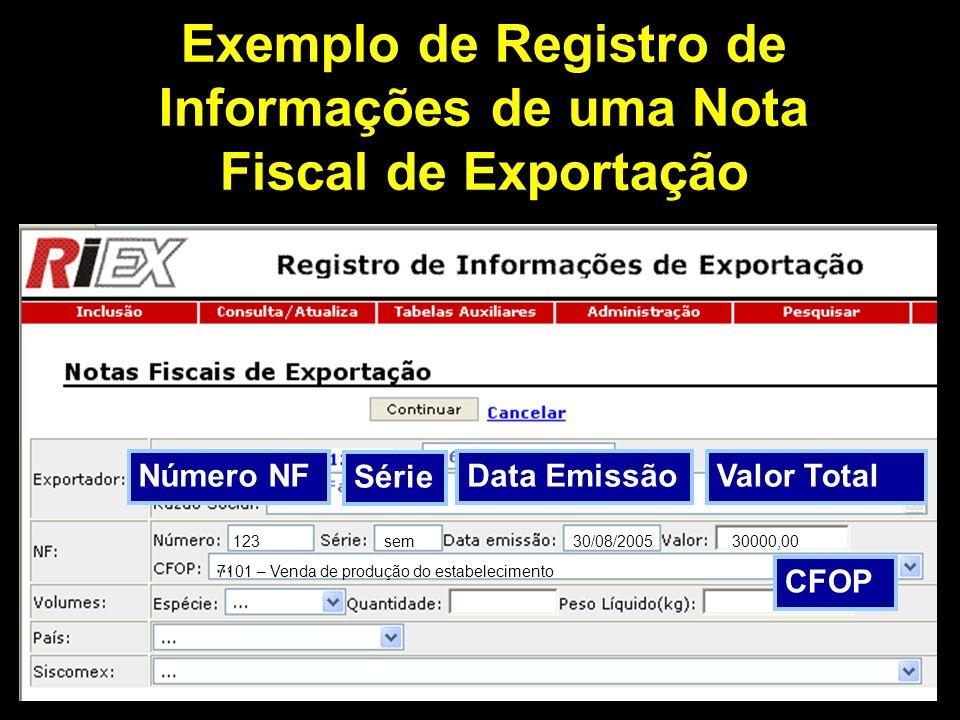 Exemplo de Registro de Informações de uma Nota Fiscal de Exportação Série Número NFData EmissãoValor Total CFOP 123sem30/08/200530000,00 7101 – Venda de produção do estabelecimento