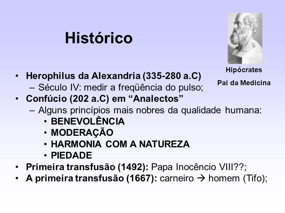 Histórico Herophilus da Alexandria (335-280 a.C) –Século IV: medir a freqüência do pulso; Confúcio (202 a.C) em Analectos –Alguns princípios mais nobr