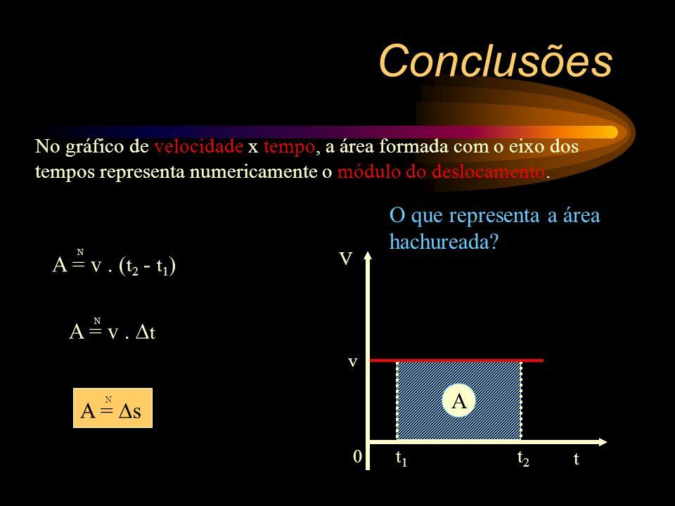 Conclusões Se > 90º tg < 0 v < 0 (movimento retrógado) 0 SoSo S tt Como não há elementos para se calcular a tg, calcula-se a tg. Observe que e são sup