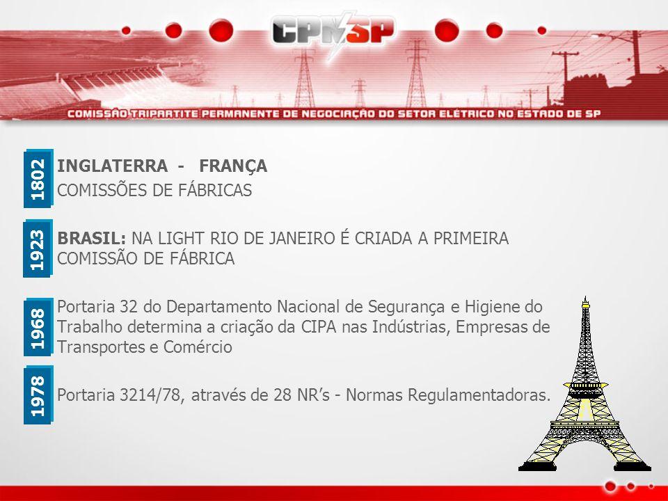 INGLATERRA - FRANÇA COMISSÕES DE FÁBRICAS BRASIL: NA LIGHT RIO DE JANEIRO É CRIADA A PRIMEIRA COMISSÃO DE FÁBRICA Portaria 32 do Departamento Nacional