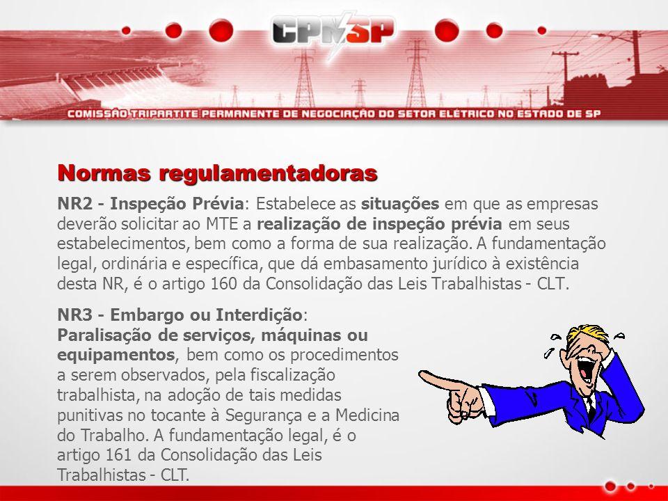 Normas regulamentadoras NR2 - Inspeção Prévia: Estabelece as situações em que as empresas deverão solicitar ao MTE a realização de inspeção prévia em