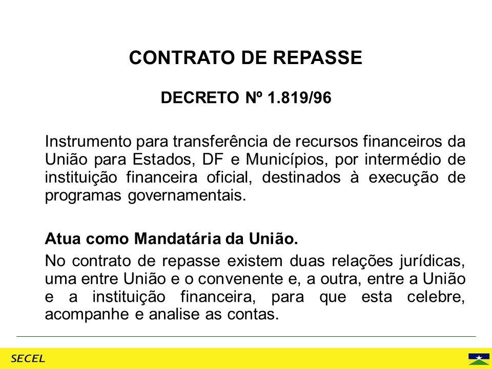 DECRETO Nº 1.819/96 Instrumento para transferência de recursos financeiros da União para Estados, DF e Municípios, por intermédio de instituição finan