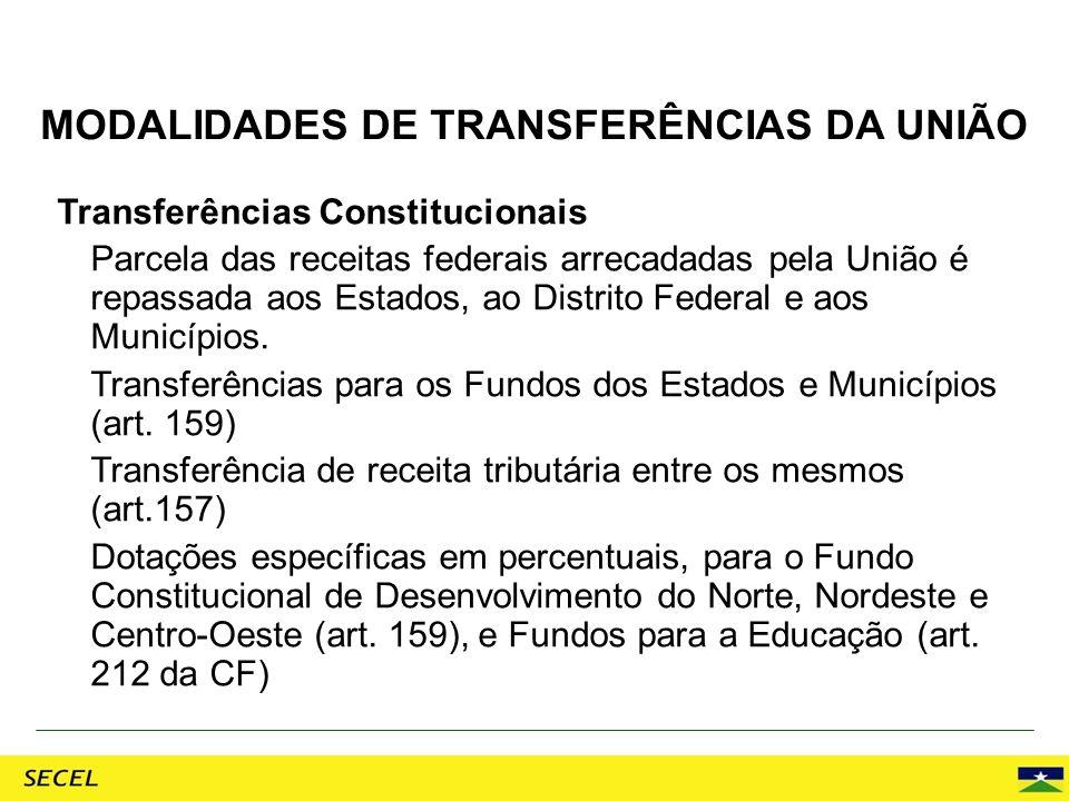 Transferências Legais As que não estão vinculadas a um fim específico (Lei dos Royalties) As que estão vinculadas a um fim específico: Transferências fundo a fundo (Fundo Nacional de Saúde e Fundo Nacional de Assistência Social) Transferências automáticas (PNAE, PDDE, PNATE, Programa Brasil Alfabetizado, etc.) MODALIDADES DE TRANSFERÊNCIAS DA UNIÃO