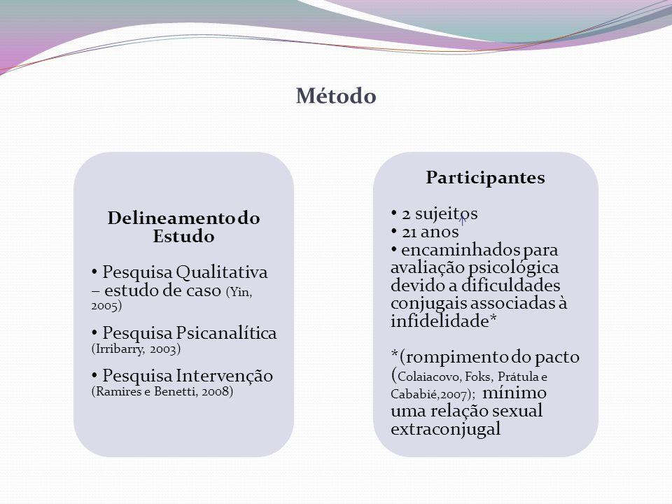 Método Delineamento do Estudo Pesquisa Qualitativa – estudo de caso (Yin, 2005) Pesquisa Psicanalítica (Irribarry, 2003) Pesquisa Intervenção (Ramires e Benetti, 2008) Participantes 2 sujeitos 21 anos encaminhados para avaliação psicológica devido a dificuldades conjugais associadas à infidelidade* *(rompimento do pacto ( Colaiacovo, Foks, Prátula e Cababié,2007); mínimo uma relação sexual extraconjugal