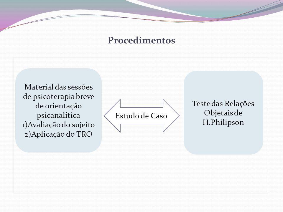 Procedimentos Teste das Relações Objetais de H.Philipson Material das sessões de psicoterapia breve de orientação psicanalítica 1)Avaliação do sujeito 2)Aplicação do TRO Estudo de Caso