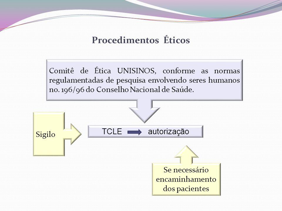 Procedimentos Éticos Comitê de Ética UNISINOS, conforme as normas regulamentadas de pesquisa envolvendo seres humanos no.