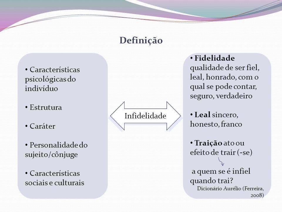 Psicologia Psicanálise DSTs (Schensul, Mekki-Berraba, Nastaski, Singh & Bojko, 2006; Ahlburg, Jansen & Perez, 1997; Smith, 2007) Violência (Vandello & Cohen, 2003) Ciências Sociais (Bauman, 2004; Arent, 2009) Internet (Whitty & Quigley, 2008) Jornalismo (Druckerman, 2009) Antropologia (Goldenberg, 2006) Filosofia (Foucault, 1926/1984) Fenomenologia (Olson, Russell, Higgins-Kessler & Miller, 2002; Scabello, 2006) Psiquiatria (Levine,1998).