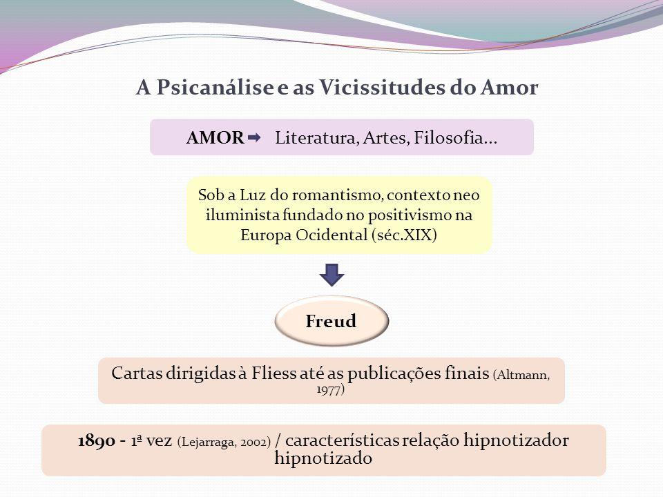A Psicanálise e as Vicissitudes do Amor AMOR Literatura, Artes, Filosofia...