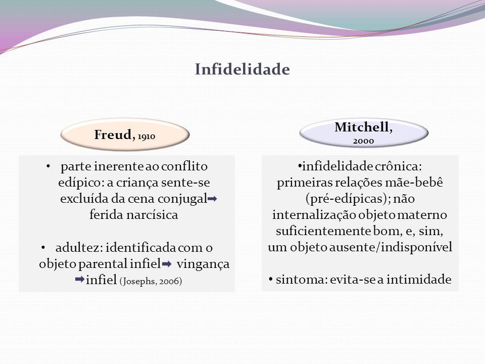 Referências Freud, S.(1996). Três Ensaios sobre a teoria da sexualidade.