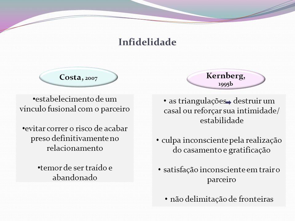 Referências Freud, S.(1996). Psicologia do grupo e análise do ego.