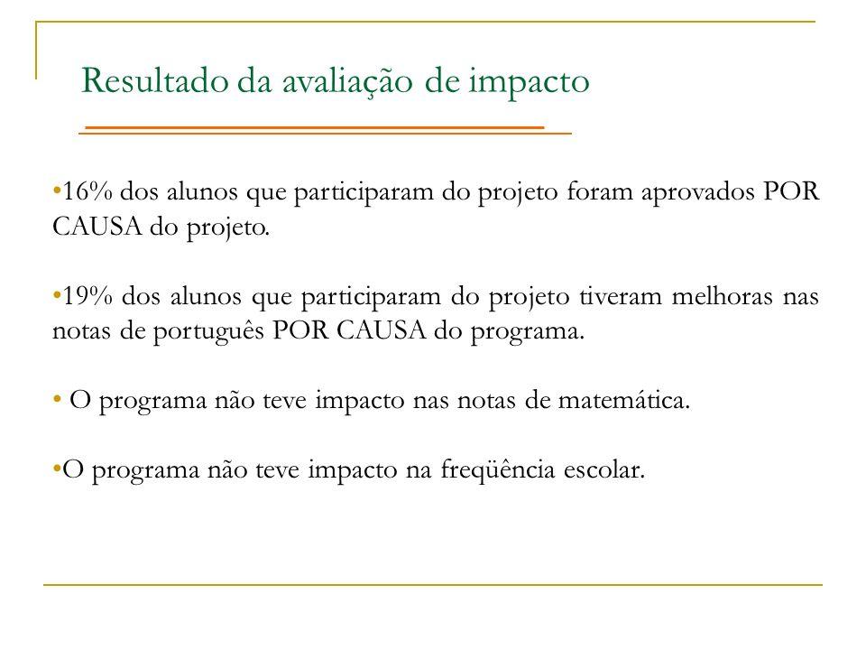 Resultado da avaliação de impacto 16% dos alunos que participaram do projeto foram aprovados POR CAUSA do projeto. 19% dos alunos que participaram do
