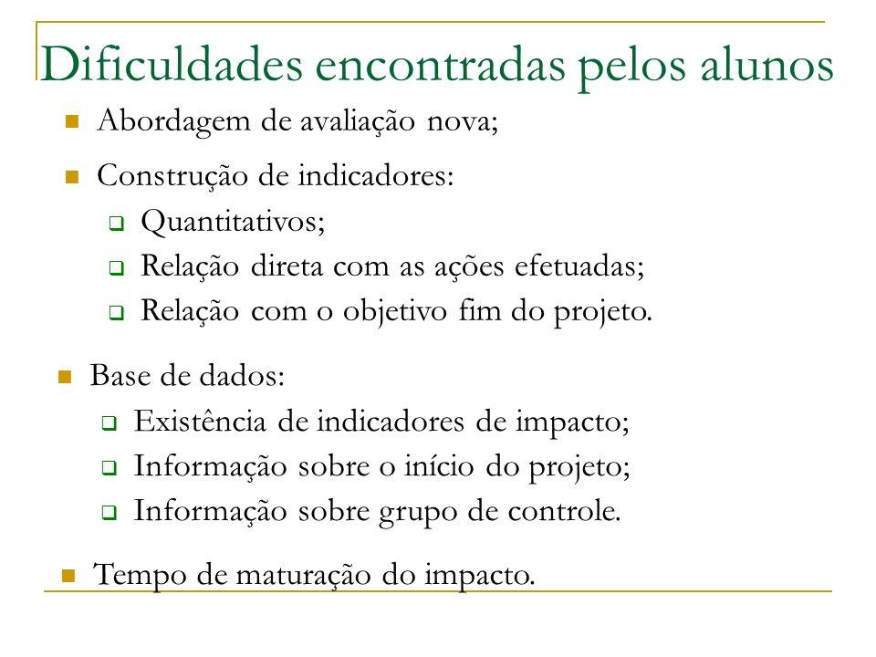 Dificuldades encontradas pelos alunos Abordagem de avaliação nova; Base de dados: Existência de indicadores de impacto; Informação sobre o início do p