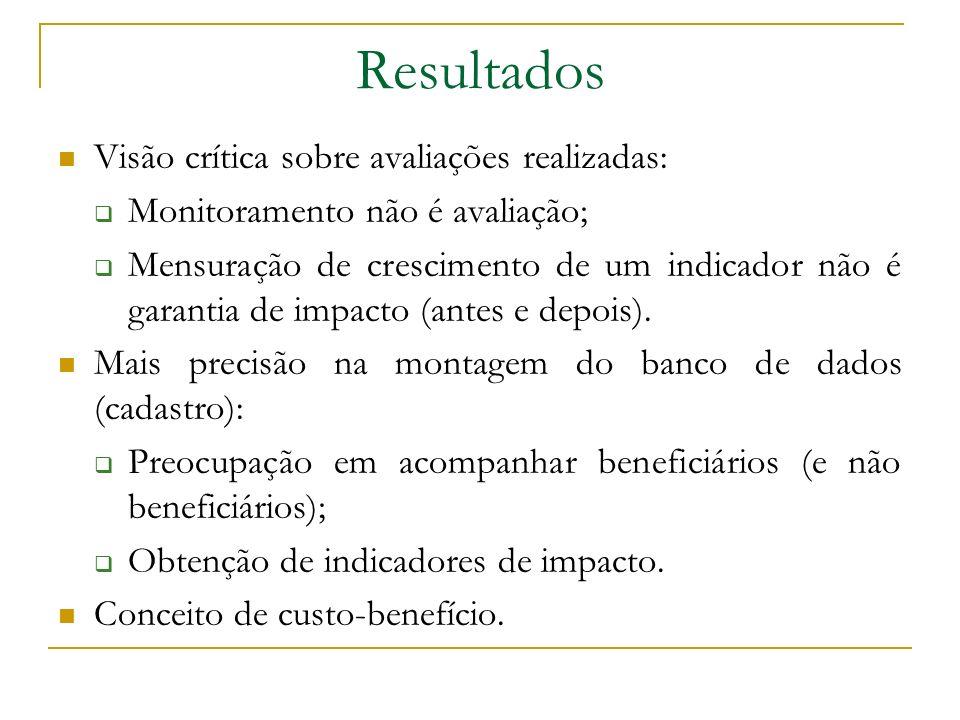 Resultados Visão crítica sobre avaliações realizadas: Monitoramento não é avaliação; Mensuração de crescimento de um indicador não é garantia de impac