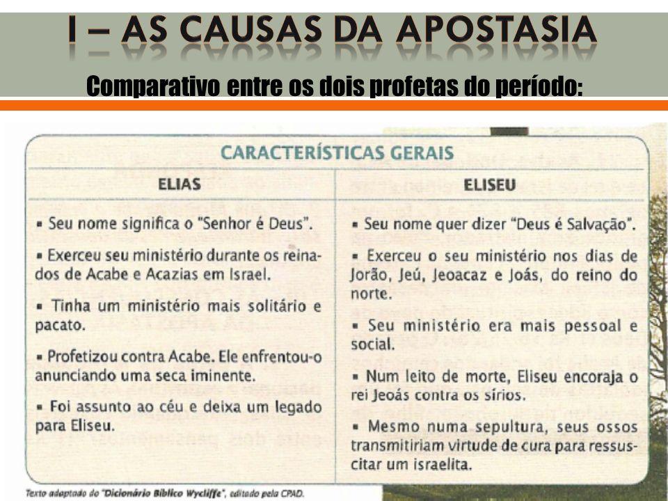 Comparativo entre os dois profetas do período: