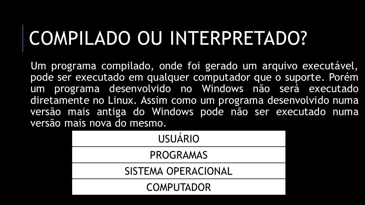 COMPILADO OU INTERPRETADO? Um programa compilado, onde foi gerado um arquivo executável, pode ser executado em qualquer computador que o suporte. Poré