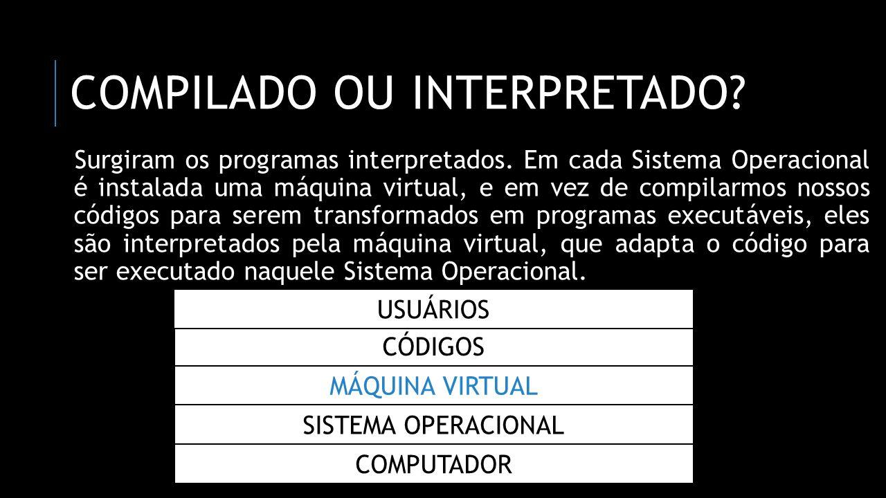 COMPILADO OU INTERPRETADO? Surgiram os programas interpretados. Em cada Sistema Operacional é instalada uma máquina virtual, e em vez de compilarmos n