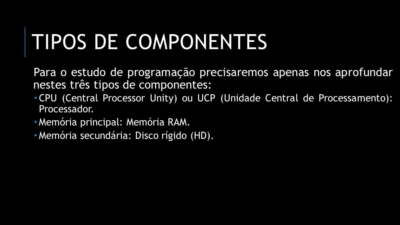 TIPOS DE COMPONENTES Para o estudo de programação precisaremos apenas nos aprofundar nestes três tipos de componentes: CPU (Central Processor Unity) ou UCP (Unidade Central de Processamento): Processador.