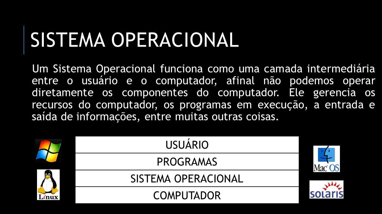 SISTEMA OPERACIONAL Um Sistema Operacional funciona como uma camada intermediária entre o usuário e o computador, afinal não podemos operar diretamente os componentes do computador.