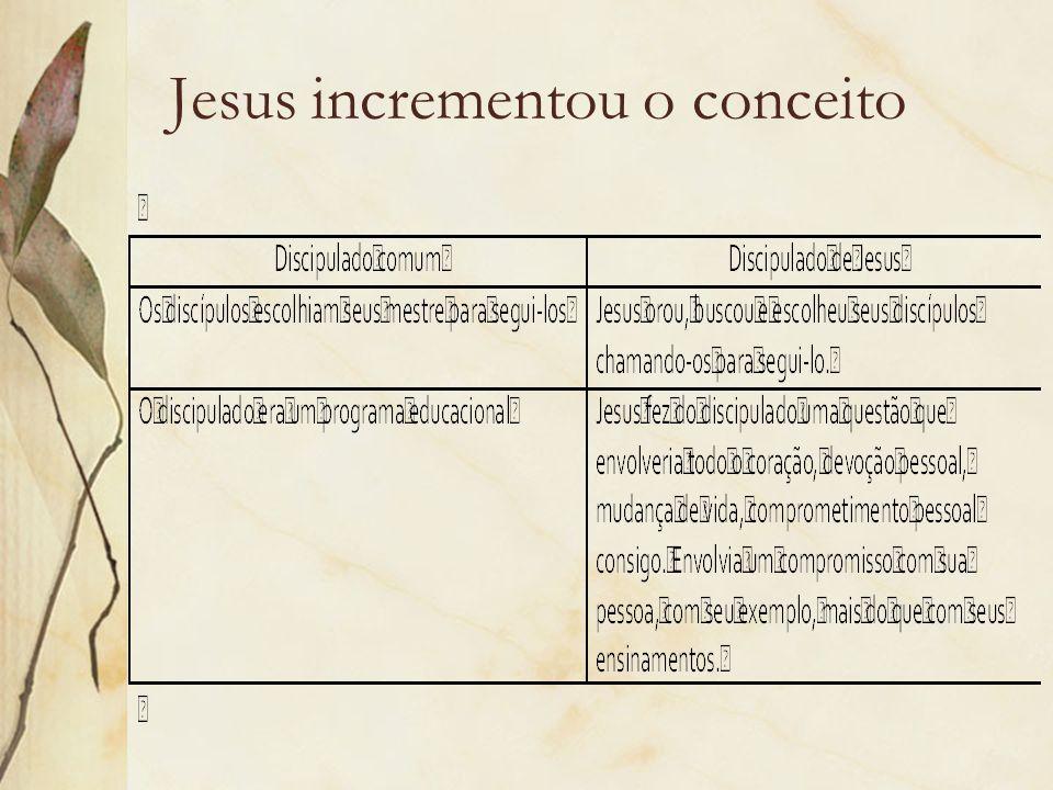 Jesus incrementou o conceito