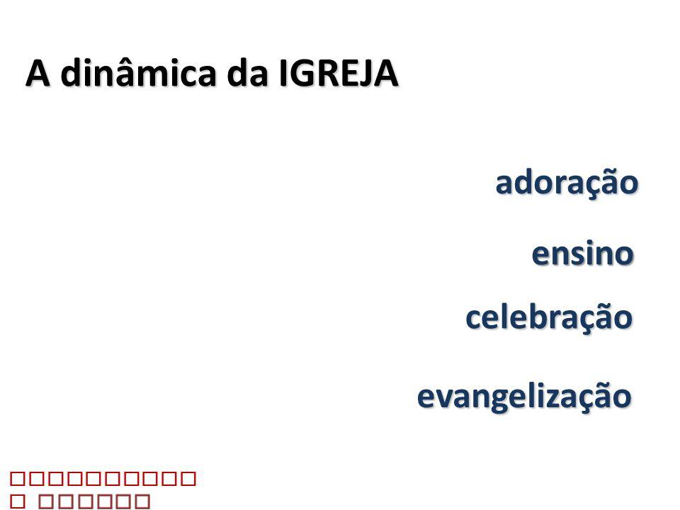 A dinâmica da IGREJA celebração ensino adoração evangelização
